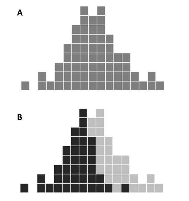 Courbes épidémiologiques – Figure 1