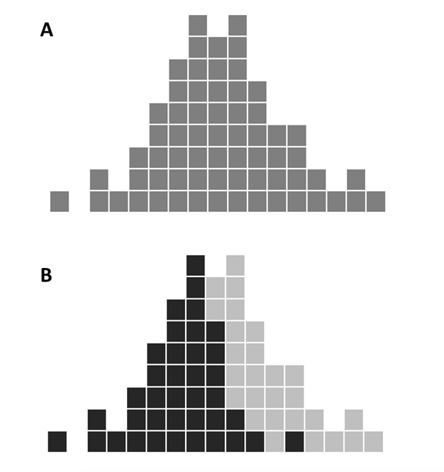 Epicurves Figure 1