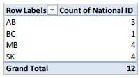 Légende de l'écran Excel